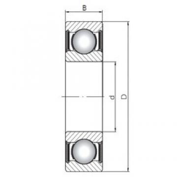 ISO 61800-2RS deep groove ball bearings