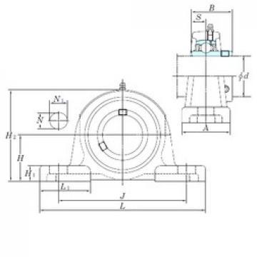 KOYO UCPX20-64 bearing units