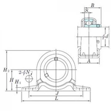 KOYO SBPP201 bearing units