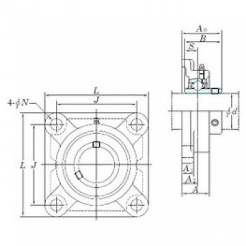 KOYO UCFX10 bearing units