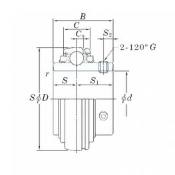 KOYO UC215-47L3 deep groove ball bearings