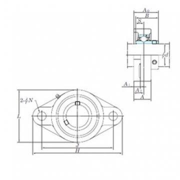 KOYO UCFL312 bearing units