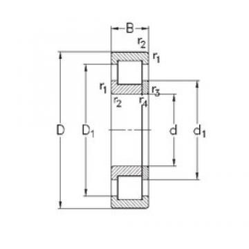 NKE NUP410-M cylindrical roller bearings