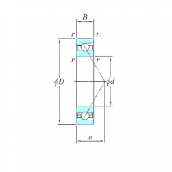 KOYO HAR915 angular contact ball bearings #2 image